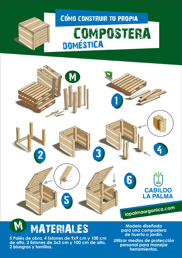 lapalmaorganica-construircompostera